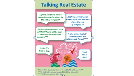 Talking Real Estate 460x260