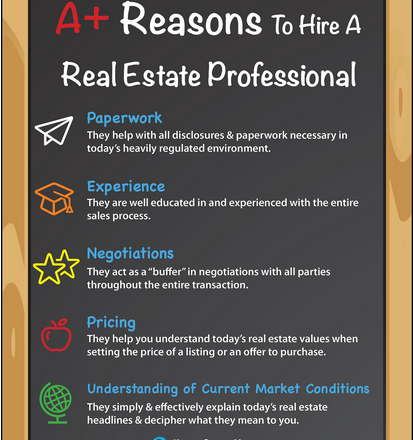 5-A+ Reasons to Hire A Real Estate Professional [INFOGRAPHIC]